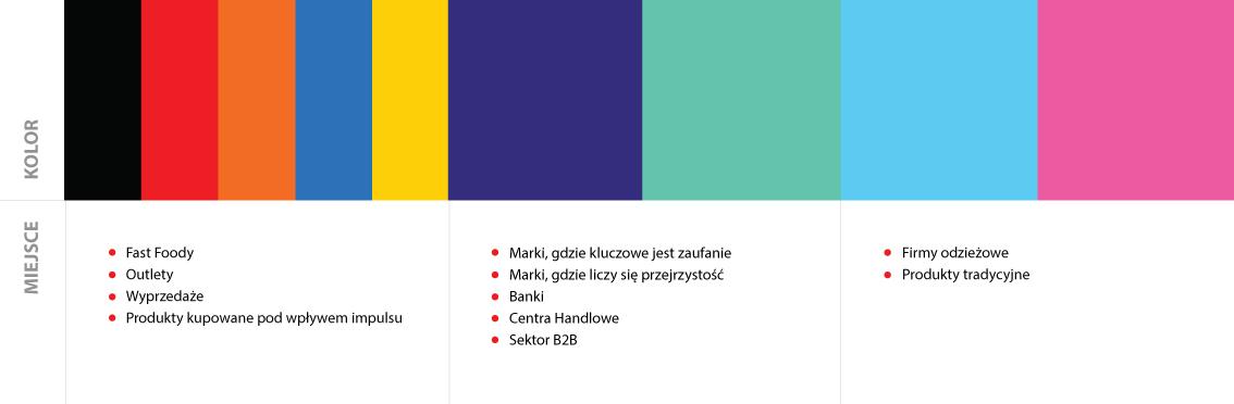 Opracowanie: Migomedia.pl