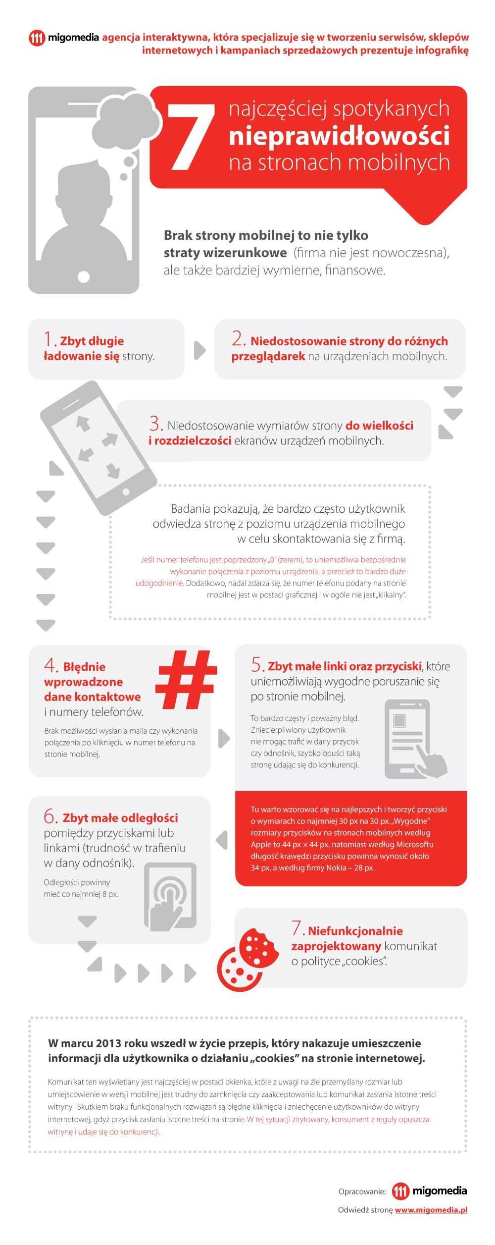 Infografika - 7 najczęściej spotykanych nieprawidłowości na stronach mobilnych